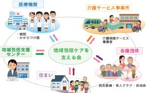 地域医療の連携を徹底的に支援